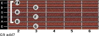 G9 add(7) for guitar on frets 3, 2, 3, 2, 3, 2
