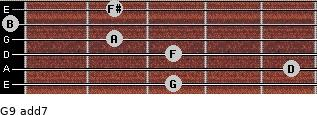 G9 add(7) for guitar on frets 3, 5, 3, 2, 0, 2