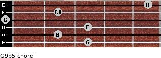 G9b5 for guitar on frets 3, 2, 3, 0, 2, 5