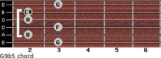 G9b5 for guitar on frets 3, 2, 3, 2, 2, 3