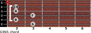 G9b5 for guitar on frets 3, 2, 3, 2, 2, x