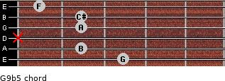 G9b5 for guitar on frets 3, 2, x, 2, 2, 1