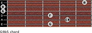 G9b5 for guitar on frets 3, 4, 3, 0, 0, 5