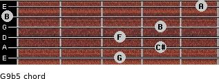 G9b5 for guitar on frets 3, 4, 3, 4, 0, 5
