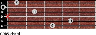 G9b5 for guitar on frets 3, 4, x, 2, 0, 1