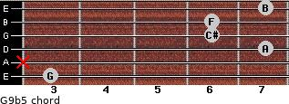 G9b5 for guitar on frets 3, x, 7, 6, 6, 7
