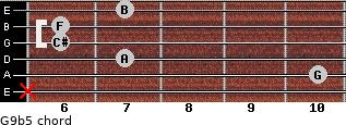 G9b5 for guitar on frets x, 10, 7, 6, 6, 7