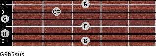 G9b5sus for guitar on frets 3, 0, 3, 0, 2, 3
