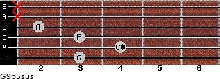 G9b5sus for guitar on frets 3, 4, 3, 2, x, x