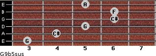 G9b5sus for guitar on frets 3, 4, 5, 6, 6, 5