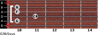 G9b5sus for guitar on frets x, 10, 11, 10, 10, x