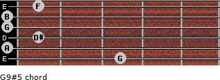 G9#5 for guitar on frets 3, 0, 1, 0, 0, 1