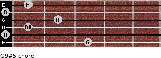 G9#5 for guitar on frets 3, 0, 1, 2, 0, 1