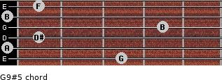 G9#5 for guitar on frets 3, 0, 1, 4, 0, 1