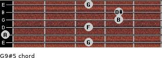 G9#5 for guitar on frets 3, 0, 3, 4, 4, 3