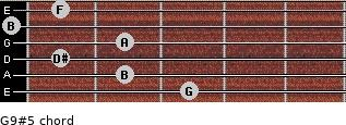 G9#5 for guitar on frets 3, 2, 1, 2, 0, 1