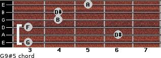 G9#5 for guitar on frets 3, 6, 3, 4, 4, 5