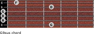 G9sus for guitar on frets 3, 0, 0, 0, 3, 1