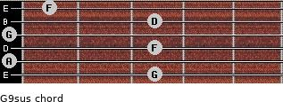 G9sus for guitar on frets 3, 0, 3, 0, 3, 1