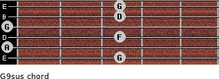 G9sus for guitar on frets 3, 0, 3, 0, 3, 3