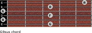 G9sus for guitar on frets 3, 0, 3, 0, 3, 5