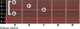 G9sus for guitar on frets x, x, 5, 7, 6, 5