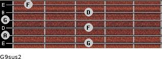 G9sus2 for guitar on frets 3, 0, 3, 0, 3, 1