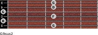 G9sus2 for guitar on frets 3, 0, 3, 0, 3, 3