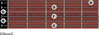 G9sus2 for guitar on frets 3, 0, 3, 0, 3, 5