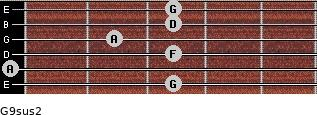 G9sus2 for guitar on frets 3, 0, 3, 2, 3, 3