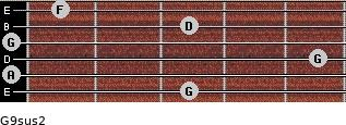 G9sus2 for guitar on frets 3, 0, 5, 0, 3, 1