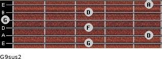 G9sus2 for guitar on frets 3, 5, 3, 0, 3, 5