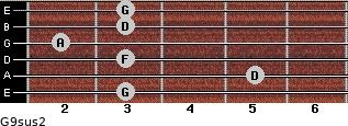 G9sus2 for guitar on frets 3, 5, 3, 2, 3, 3