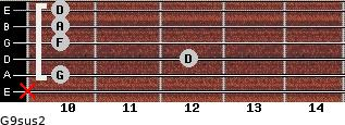 G9sus2 for guitar on frets x, 10, 12, 10, 10, 10
