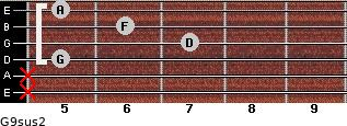 G9sus2 for guitar on frets x, x, 5, 7, 6, 5