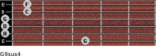 G9sus4 for guitar on frets 3, 0, 0, 0, 1, 1