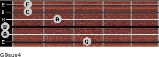 G9sus4 for guitar on frets 3, 0, 0, 2, 1, 1