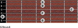 G9sus4 for guitar on frets 3, 0, 3, 5, 3, 3