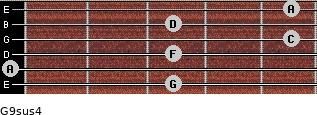 G9sus4 for guitar on frets 3, 0, 3, 5, 3, 5