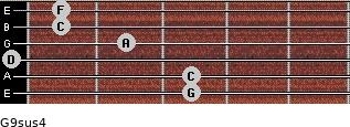 G9sus4 for guitar on frets 3, 3, 0, 2, 1, 1