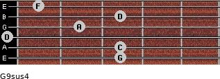 G9sus4 for guitar on frets 3, 3, 0, 2, 3, 1
