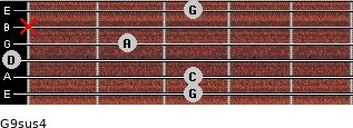 G9sus4 for guitar on frets 3, 3, 0, 2, x, 3