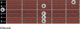 G9sus4 for guitar on frets 3, 3, 3, 0, 3, 5