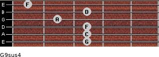 G9sus4 for guitar on frets 3, 3, 3, 2, 3, 1
