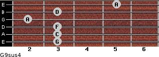 G9sus4 for guitar on frets 3, 3, 3, 2, 3, 5