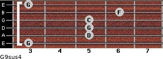 G9sus4 for guitar on frets 3, 5, 5, 5, 6, 3