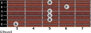 G9sus4 for guitar on frets 3, 5, 5, 5, 6, 5