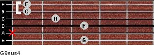 G9sus4 for guitar on frets 3, x, 3, 2, 1, 1