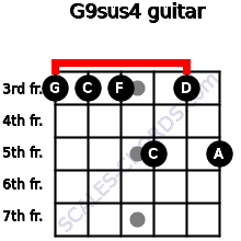 G9sus4 for guitar on frets 3, 3, 3, 5, 3, 5