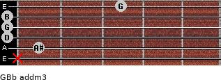 G/Bb add(m3) guitar chord